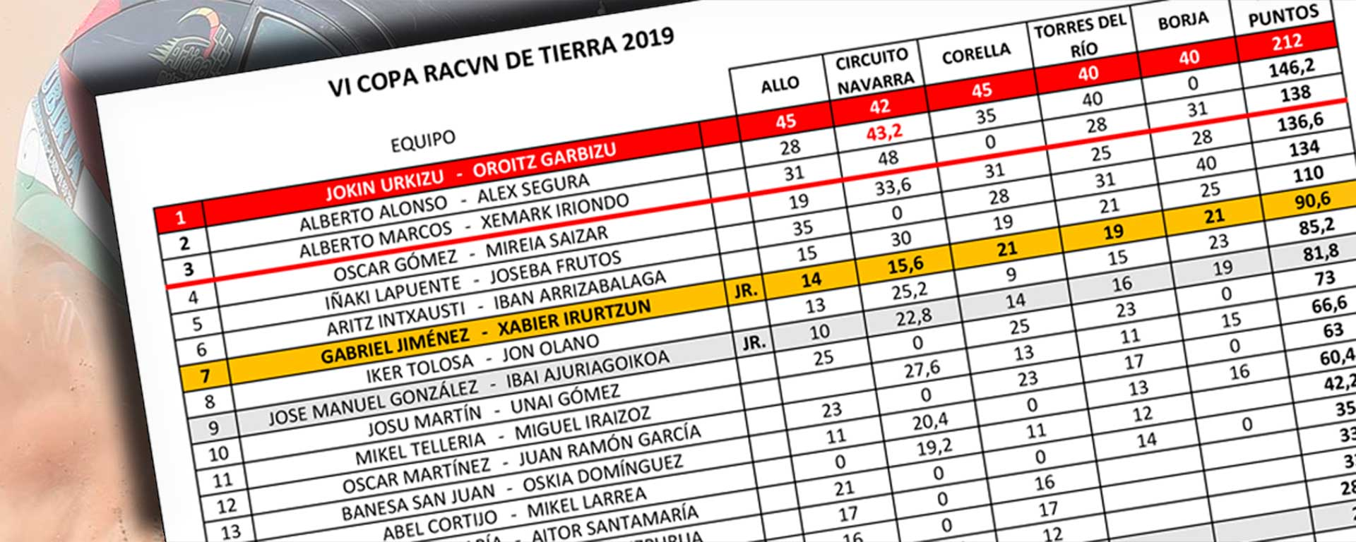CLASIFICACIONES-Copa-RACVN-web
